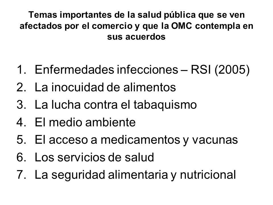 Enfermedades infecciones – RSI (2005) La inocuidad de alimentos