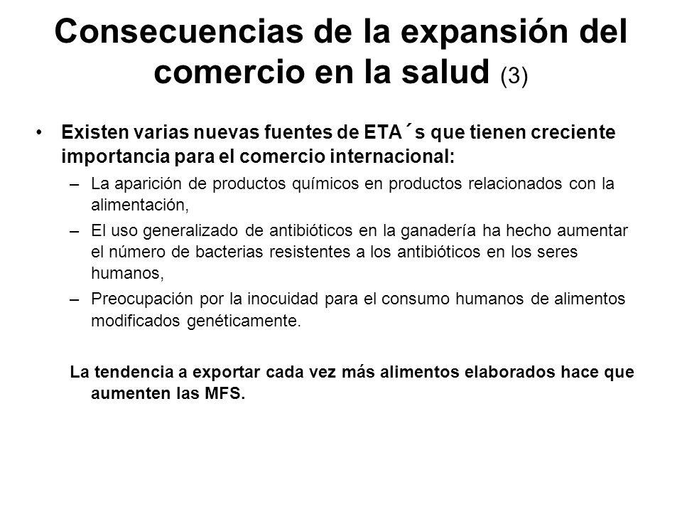 Consecuencias de la expansión del comercio en la salud (3)