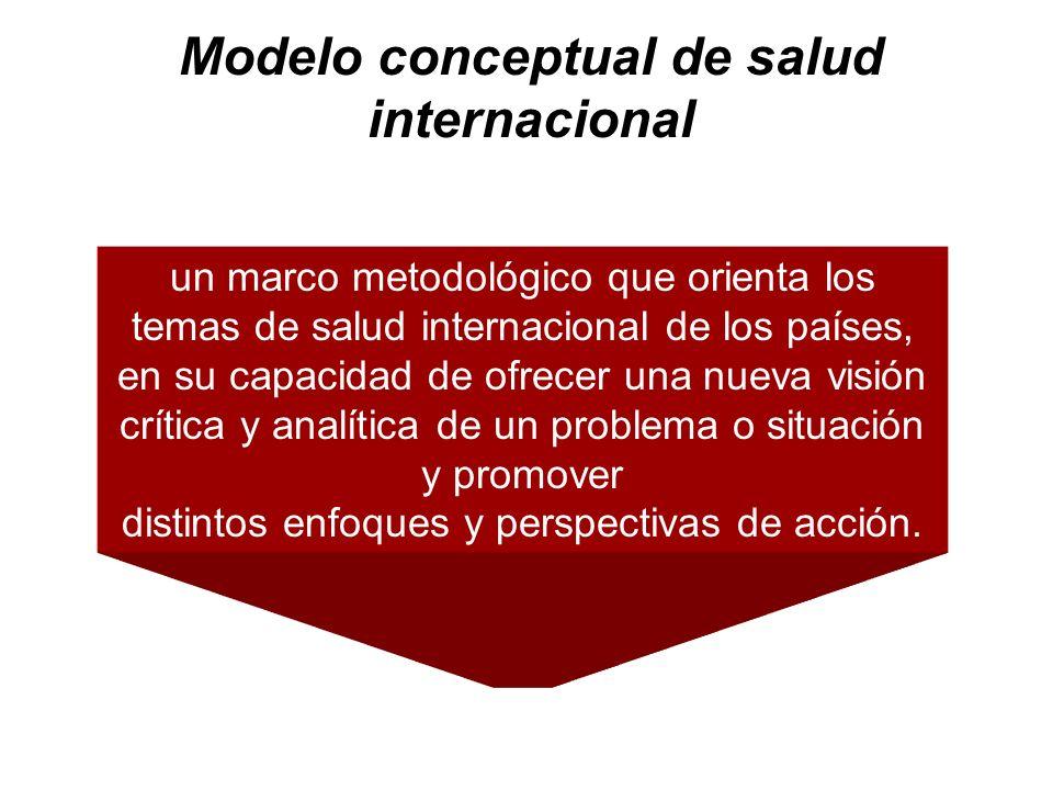 Modelo conceptual de salud internacional