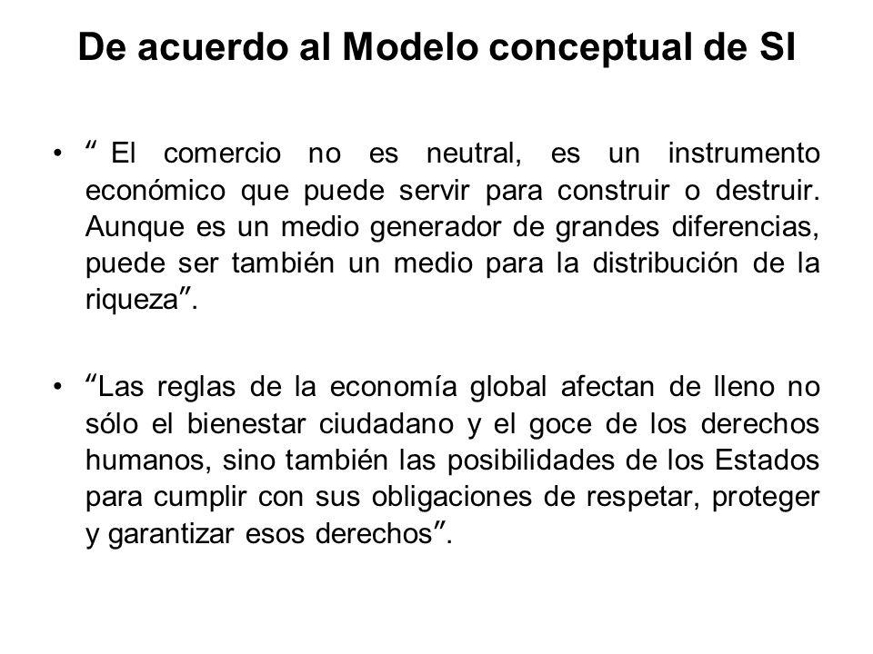 De acuerdo al Modelo conceptual de SI
