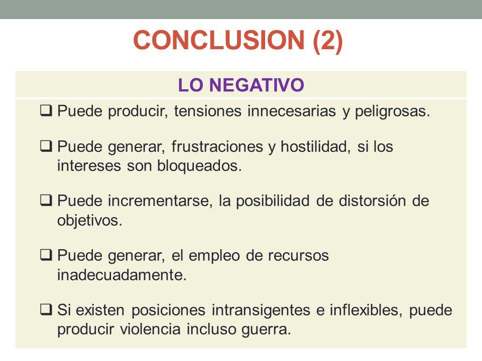 CONCLUSION (2) LO NEGATIVO