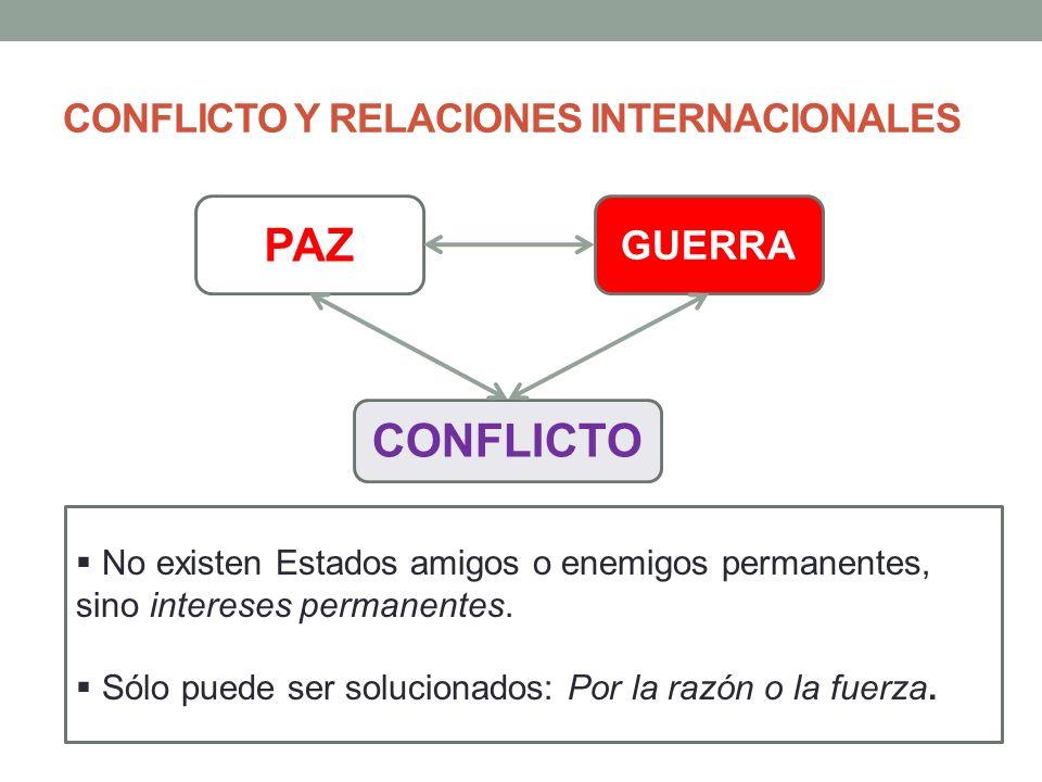 CONFLICTO Y RELACIONES INTERNACIONALES