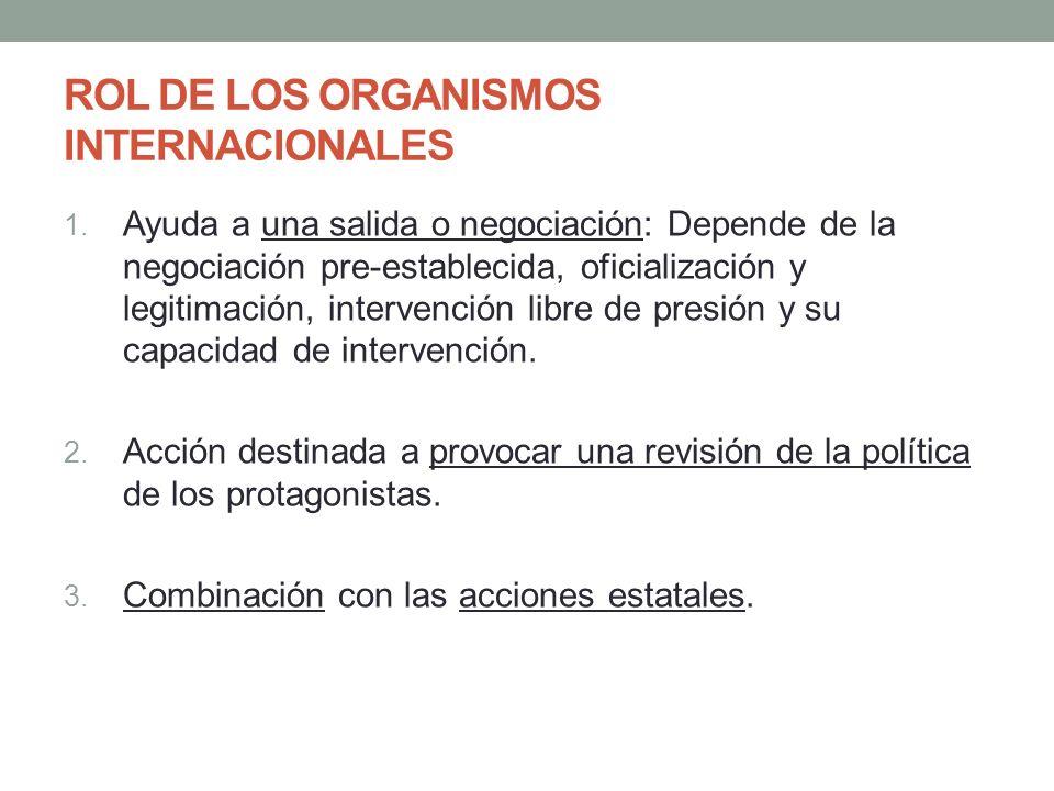 ROL DE LOS ORGANISMOS INTERNACIONALES
