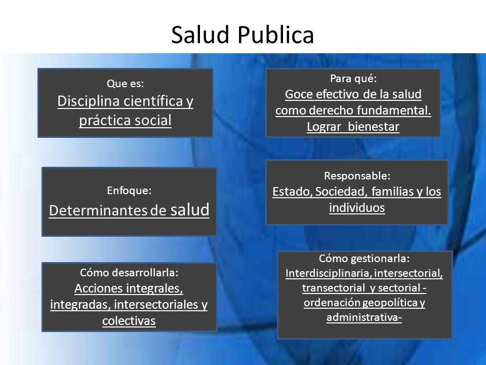 Salud Publica Disciplina científica y práctica social