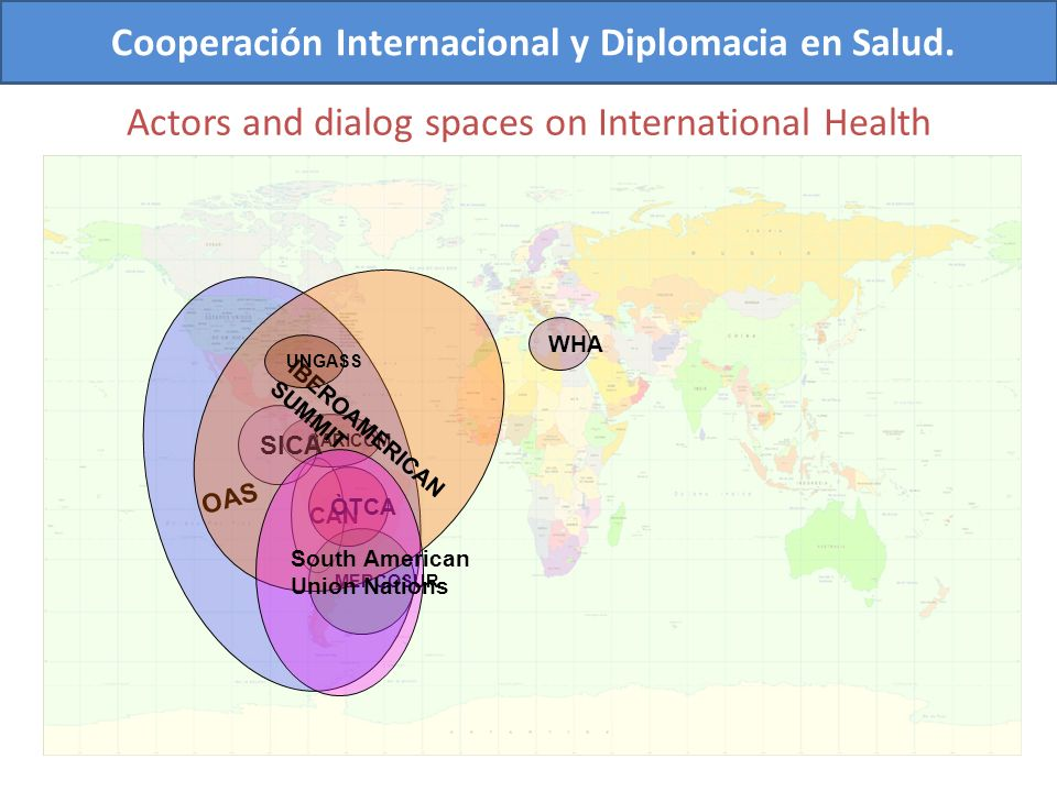 Actors and dialog spaces on International Health
