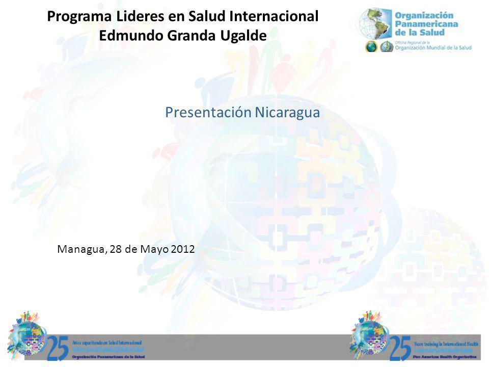 Presentación Nicaragua
