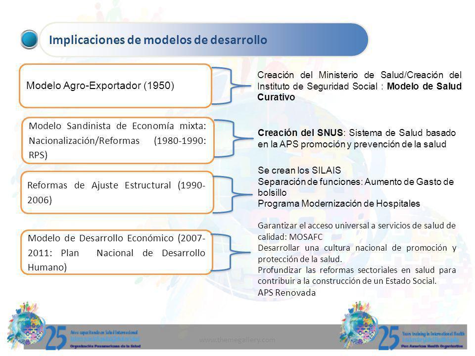 Implicaciones de modelos de desarrollo