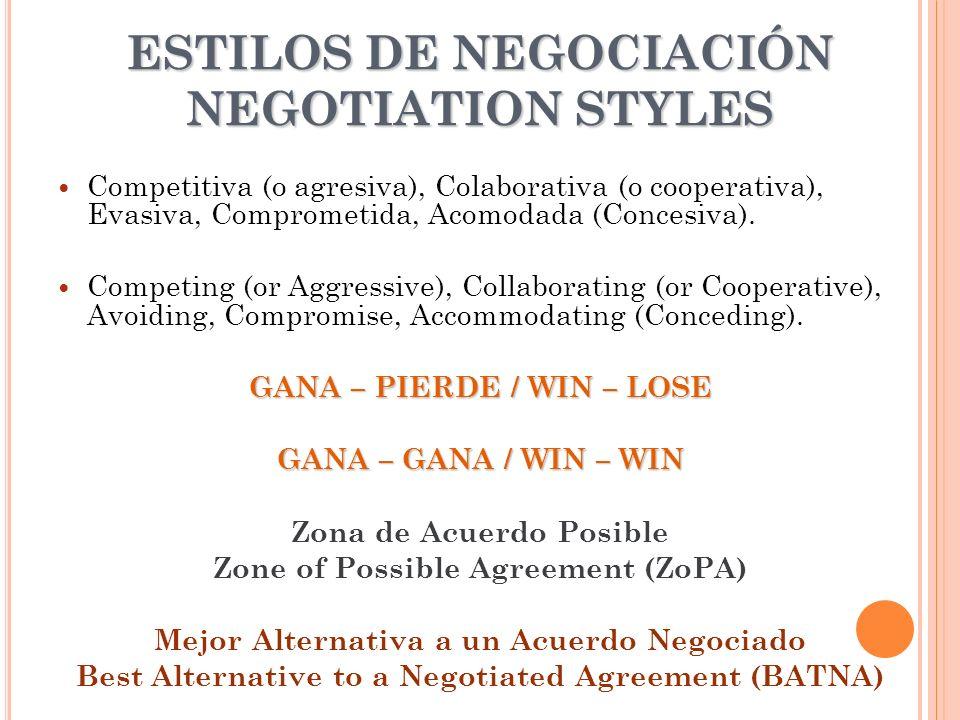 ESTILOS DE NEGOCIACIÓN NEGOTIATION STYLES