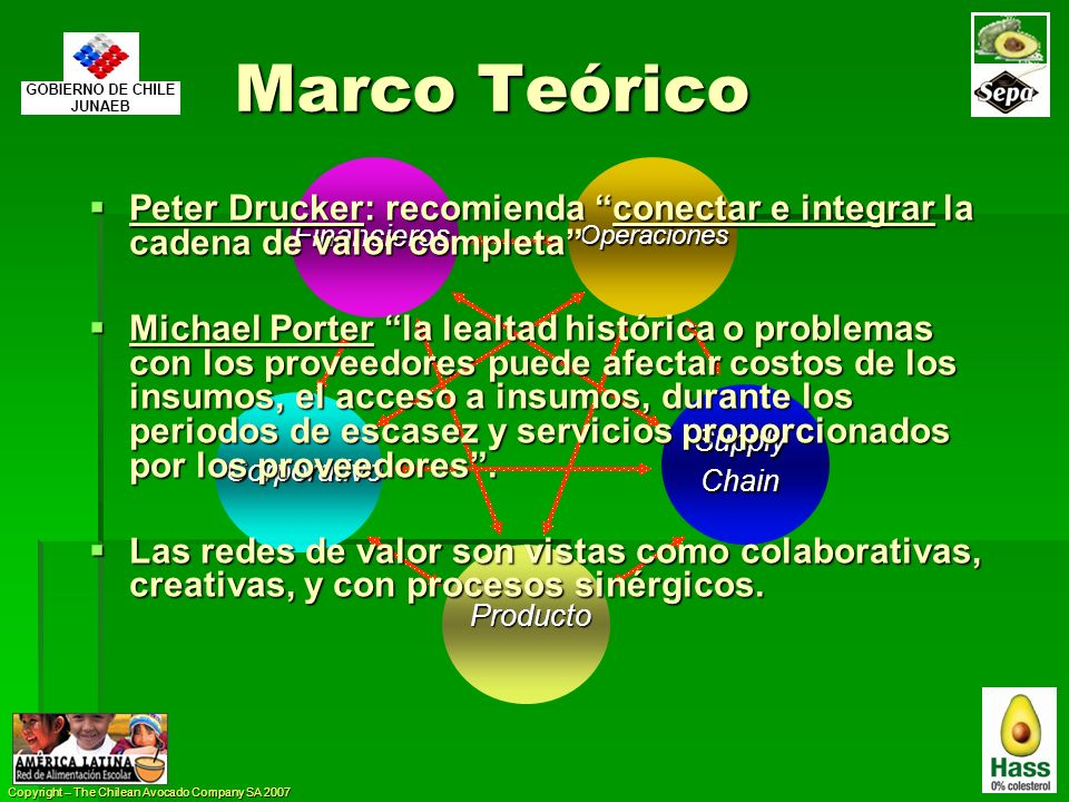 Marco Teórico Producto. Operaciones. Supply. Chain. Financieros. Corporativo.