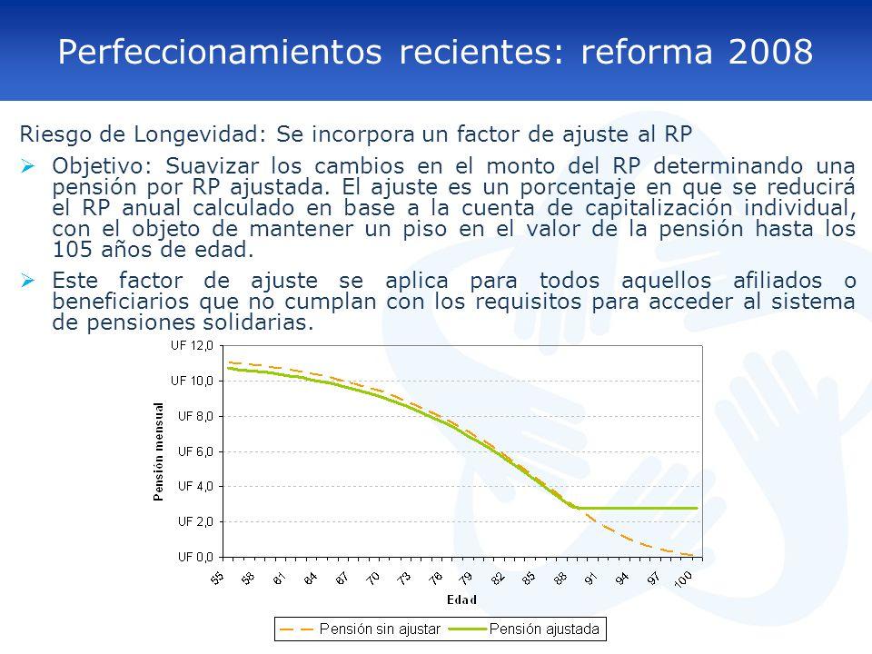 Perfeccionamientos recientes: reforma 2008
