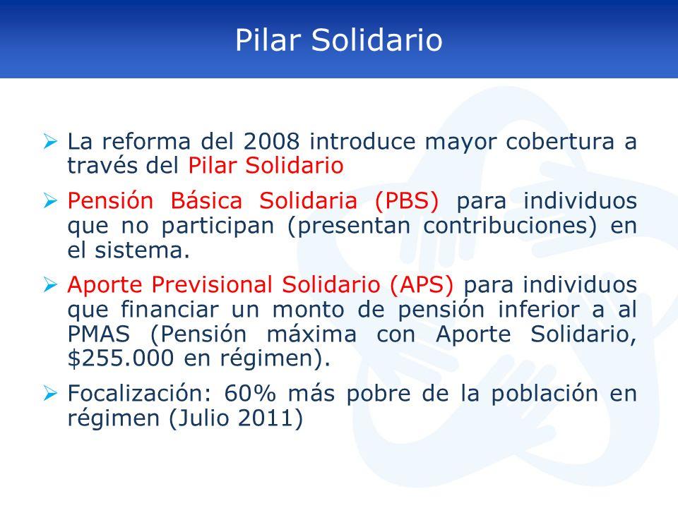 Pilar Solidario La reforma del 2008 introduce mayor cobertura a través del Pilar Solidario.