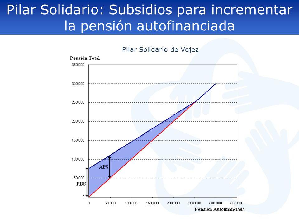 Elementos mitigadores en Chile