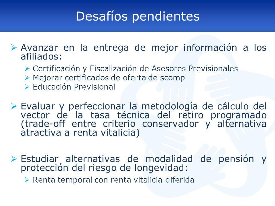 Desafíos pendientes Avanzar en la entrega de mejor información a los afiliados: Certificación y Fiscalización de Asesores Previsionales.