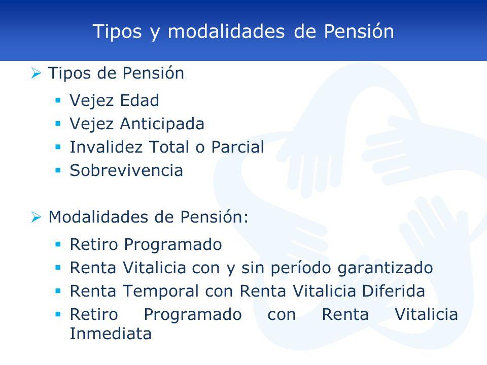 Tipos y modalidades de Pensión