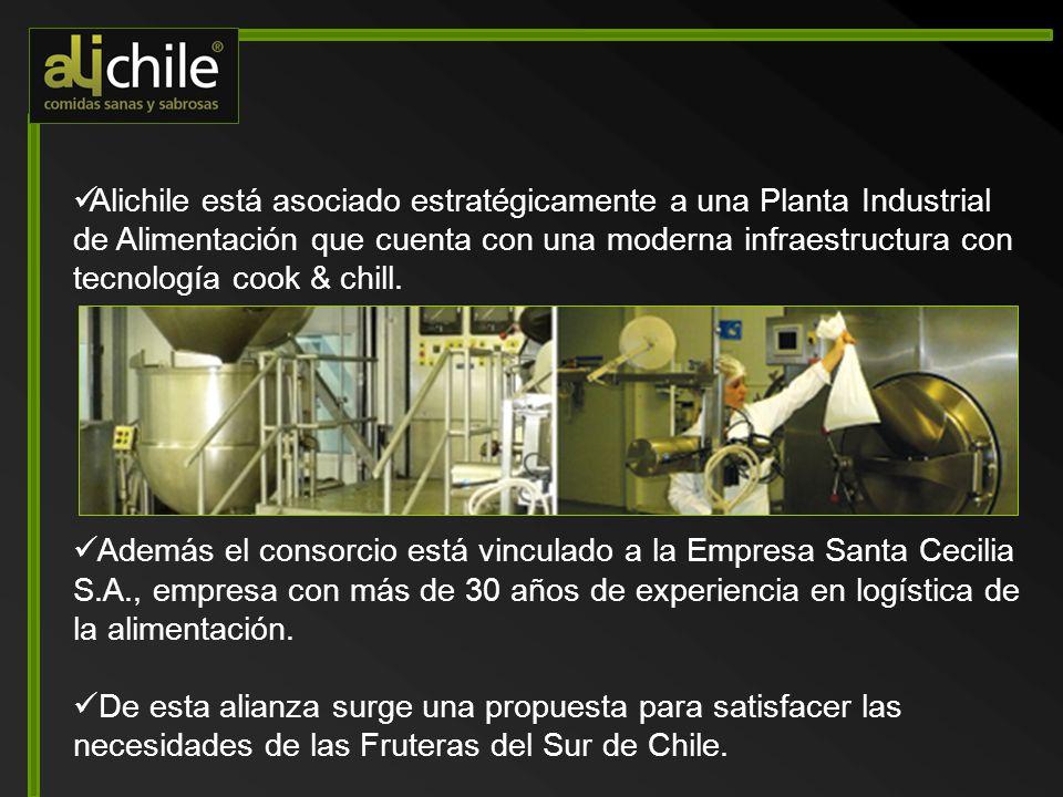 Alichile está asociado estratégicamente a una Planta Industrial