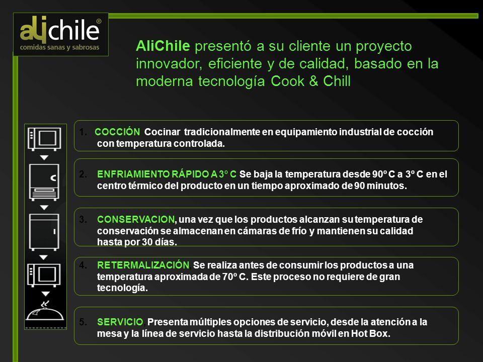 AliChile presentó a su cliente un proyecto innovador, eficiente y de calidad, basado en la moderna tecnología Cook & Chill
