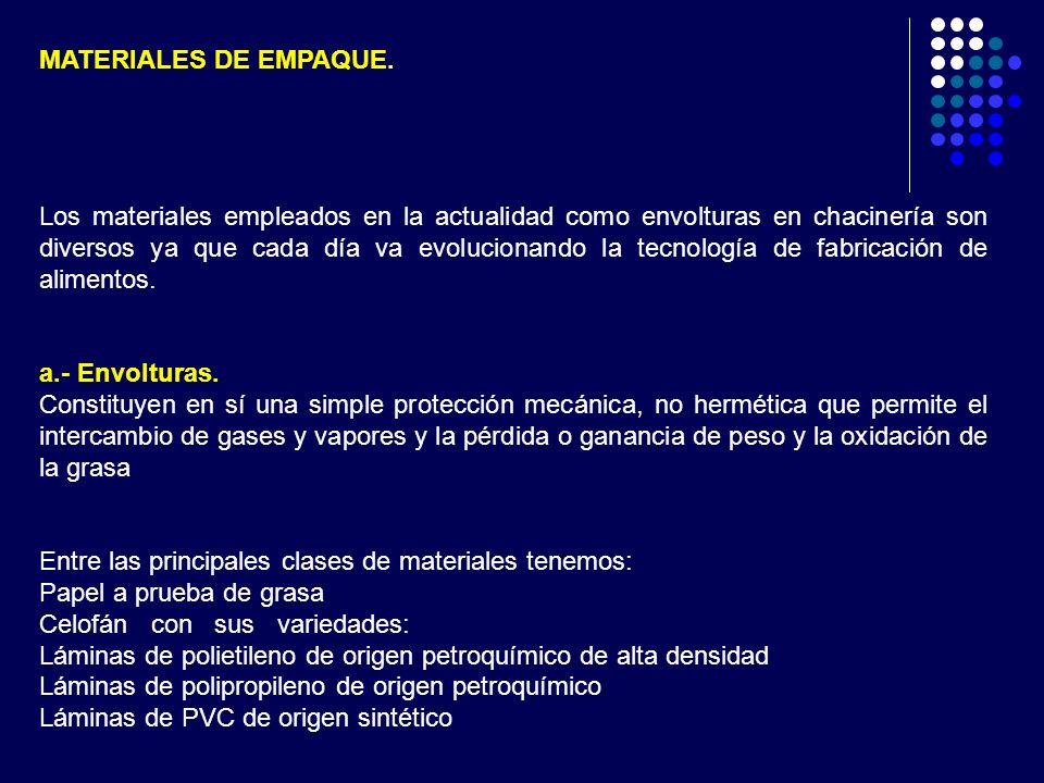 MATERIALES DE EMPAQUE.