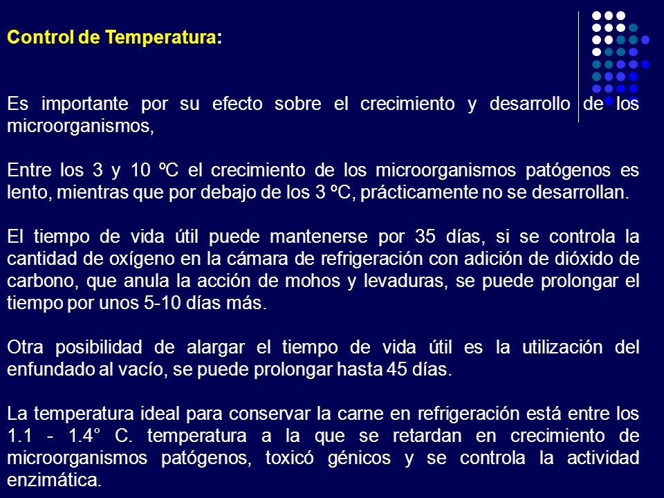 Control de Temperatura: