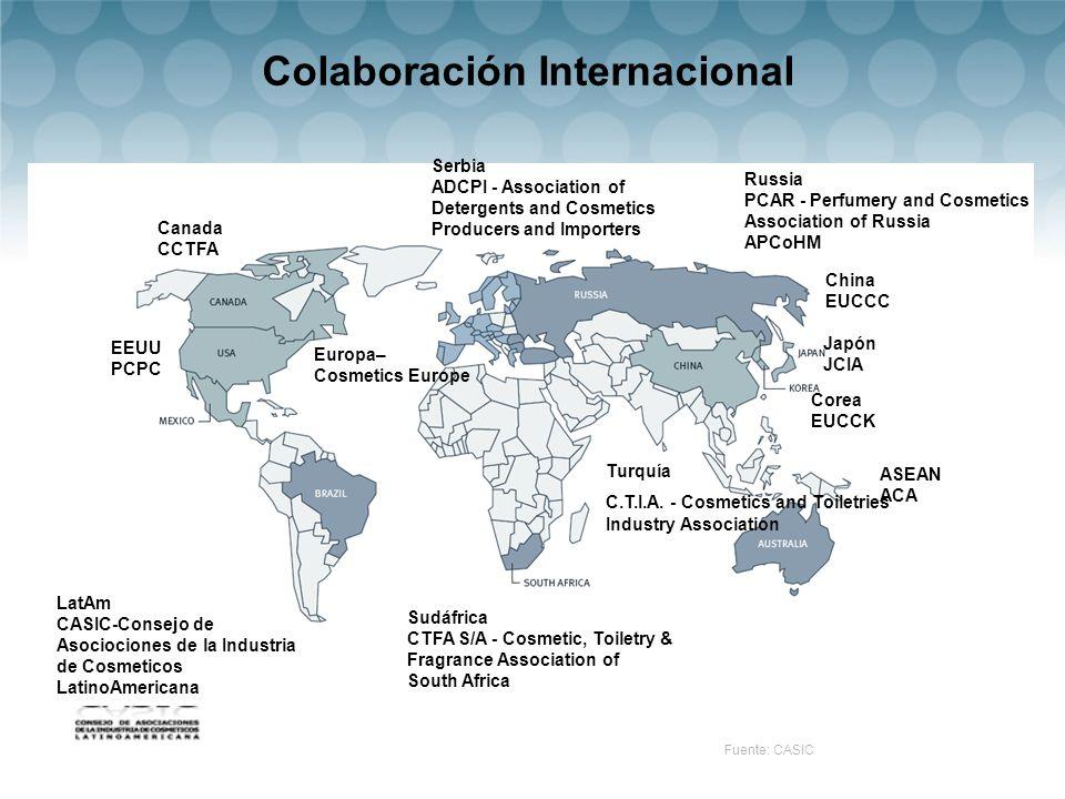Colaboración Internacional