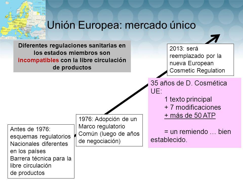 Unión Europea: mercado único