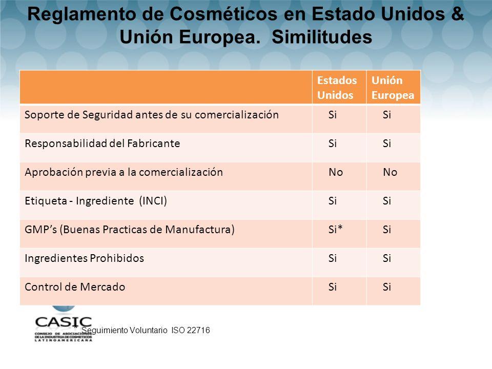 Reglamento de Cosméticos en Estado Unidos & Unión Europea. Similitudes