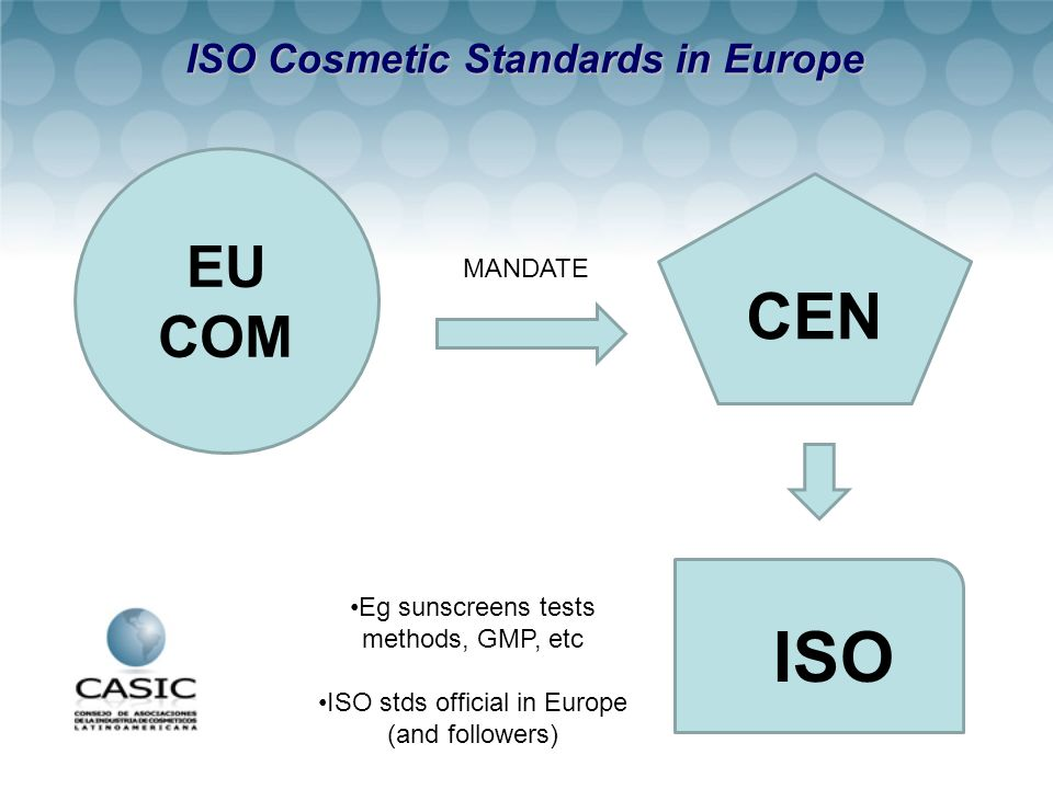 ISO Cosmetic Standards in Europe