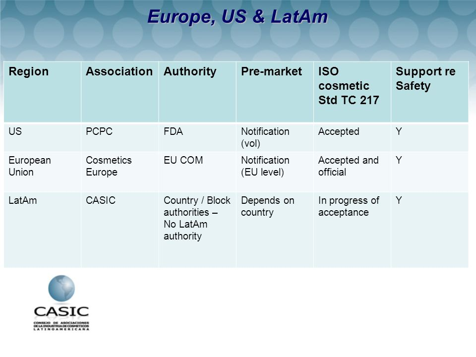 Europe, US & LatAm Region Association Authority Pre-market
