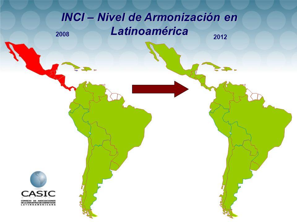 INCI – Nivel de Armonización en Latinoamérica