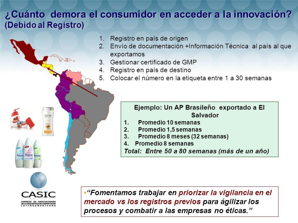Ejemplo: Un AP Brasileño exportado a El Salvador