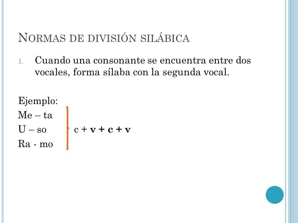Normas de división silábica