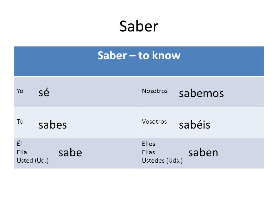 Saber Saber – to know sé sabemos sabes sabéis sabe saben Yo Nosotros
