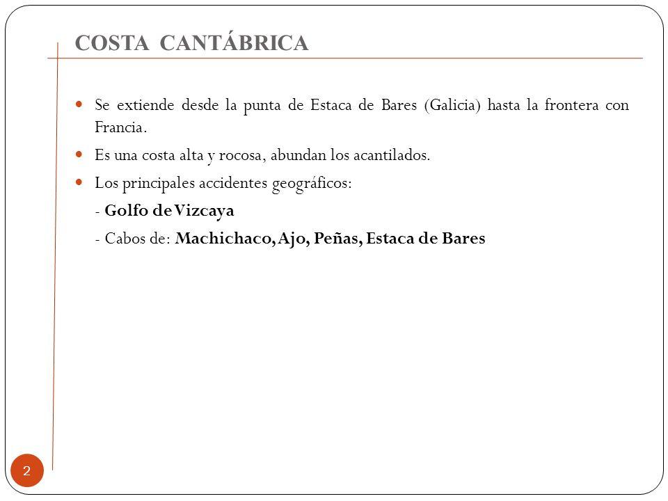 COSTA CANTÁBRICA Se extiende desde la punta de Estaca de Bares (Galicia) hasta la frontera con Francia.