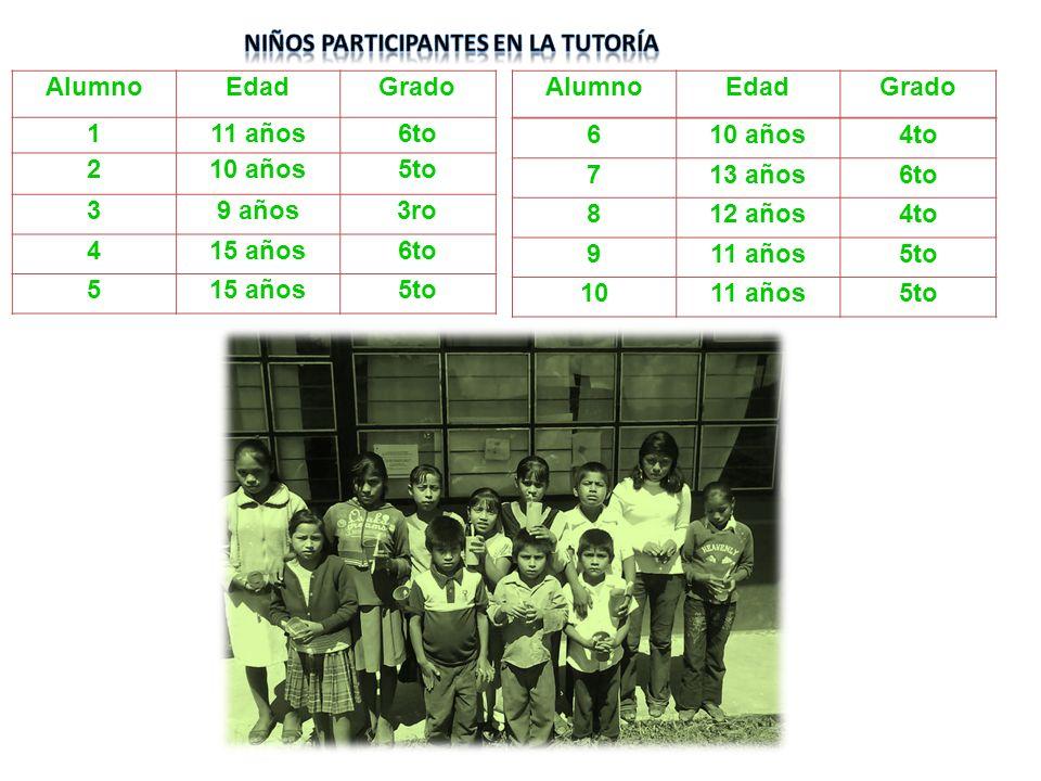 Niños participantes en la tutoría