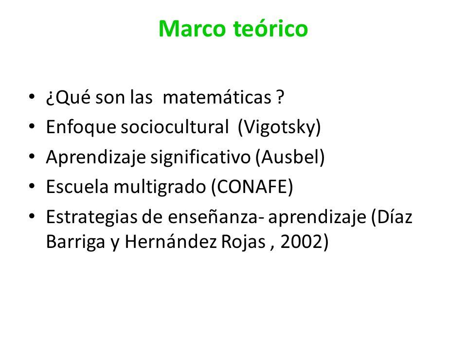 Marco teórico ¿Qué son las matemáticas