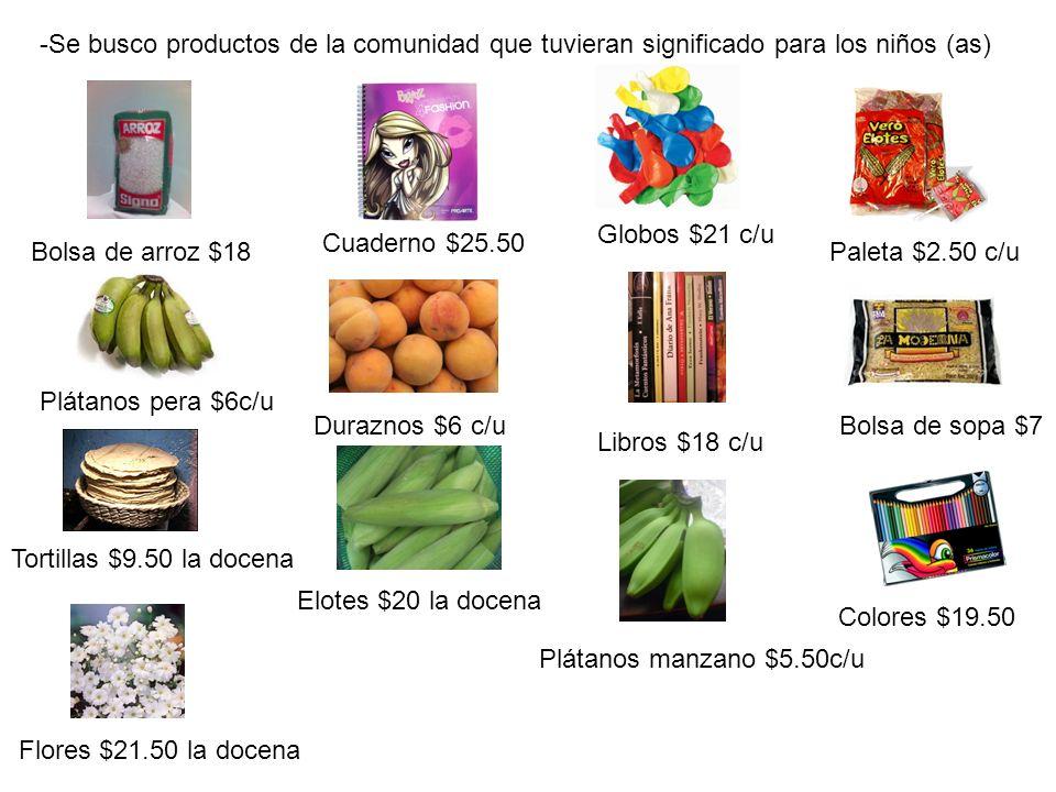 -Se busco productos de la comunidad que tuvieran significado para los niños (as)