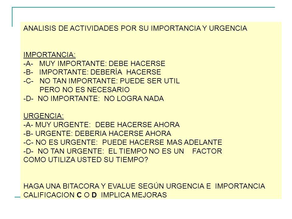 ANALISIS DE ACTIVIDADES POR SU IMPORTANCIA Y URGENCIA