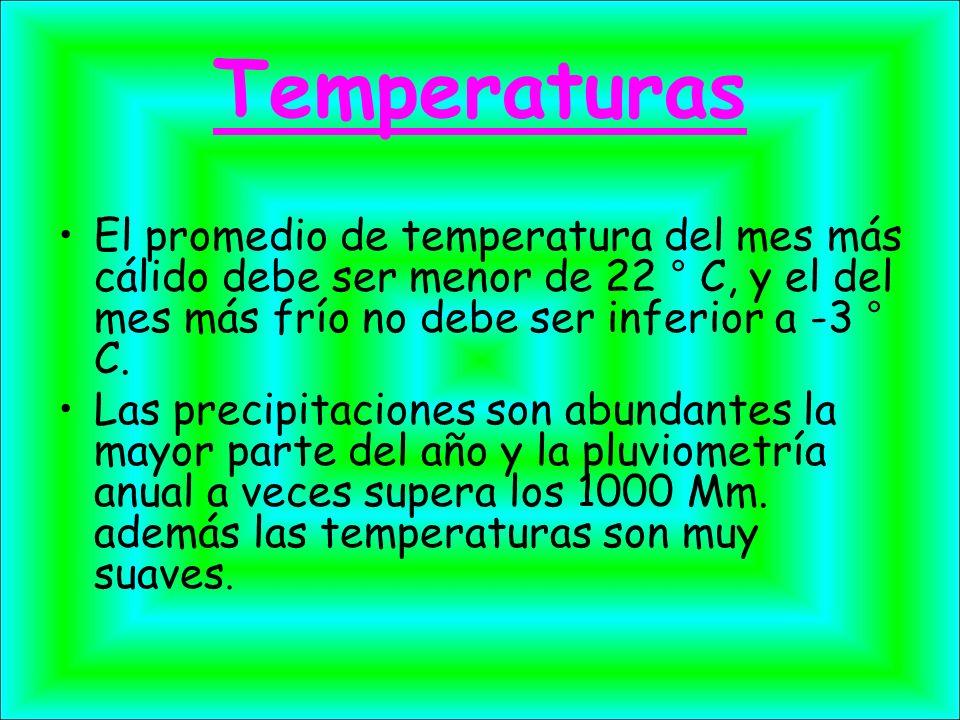 Temperaturas El promedio de temperatura del mes más cálido debe ser menor de 22 ° C, y el del mes más frío no debe ser inferior a -3 ° C.