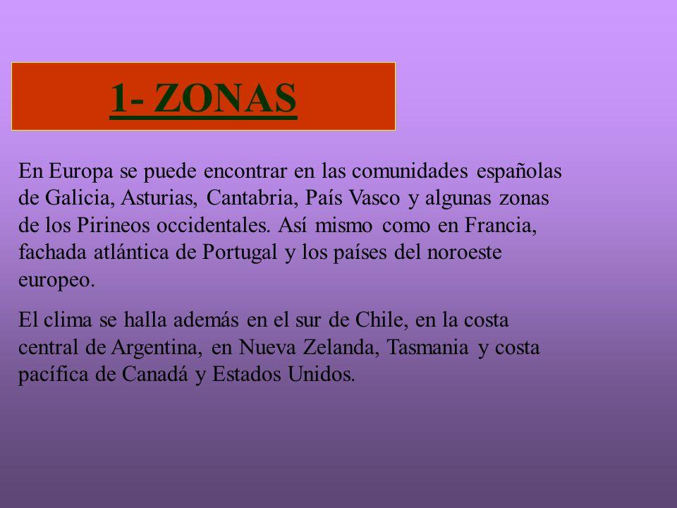 1- ZONAS
