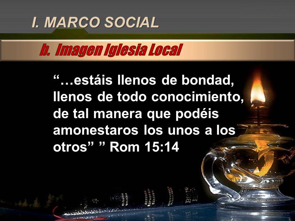 I. MARCO SOCIAL b. Imagen Iglesia Local