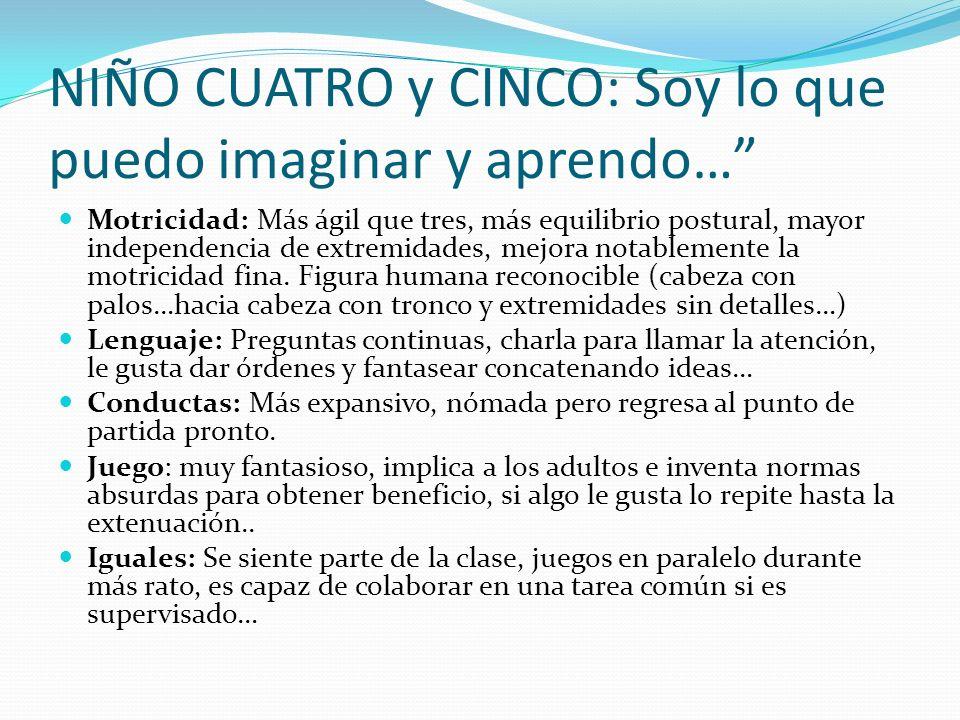 NIÑO CUATRO y CINCO: Soy lo que puedo imaginar y aprendo…