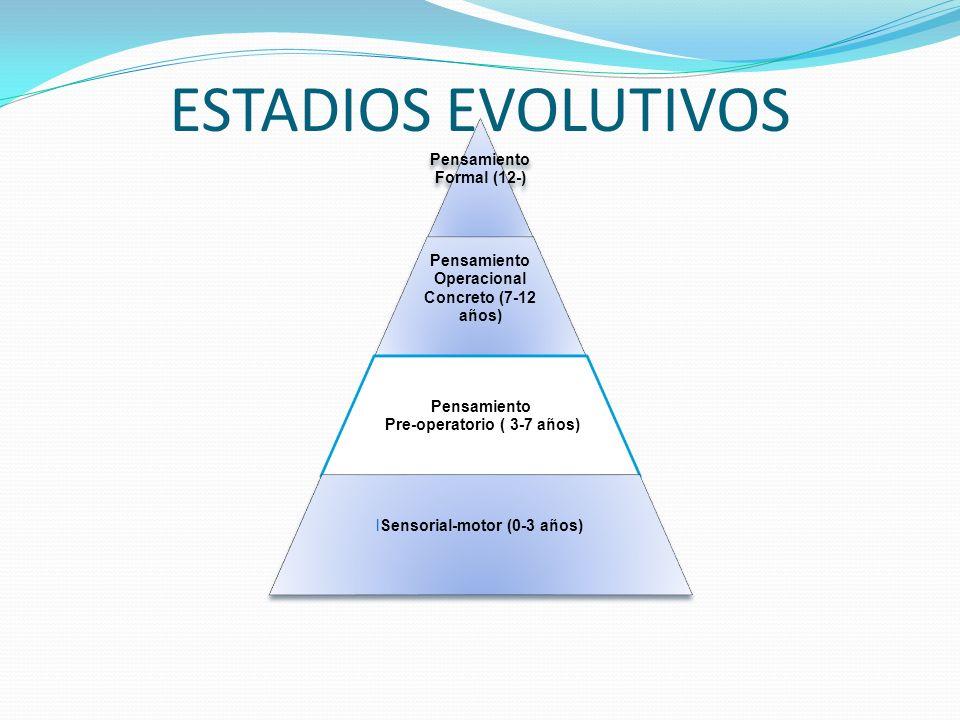 ESTADIOS EVOLUTIVOS Pensamiento Formal (12-) Pensamiento Operacional