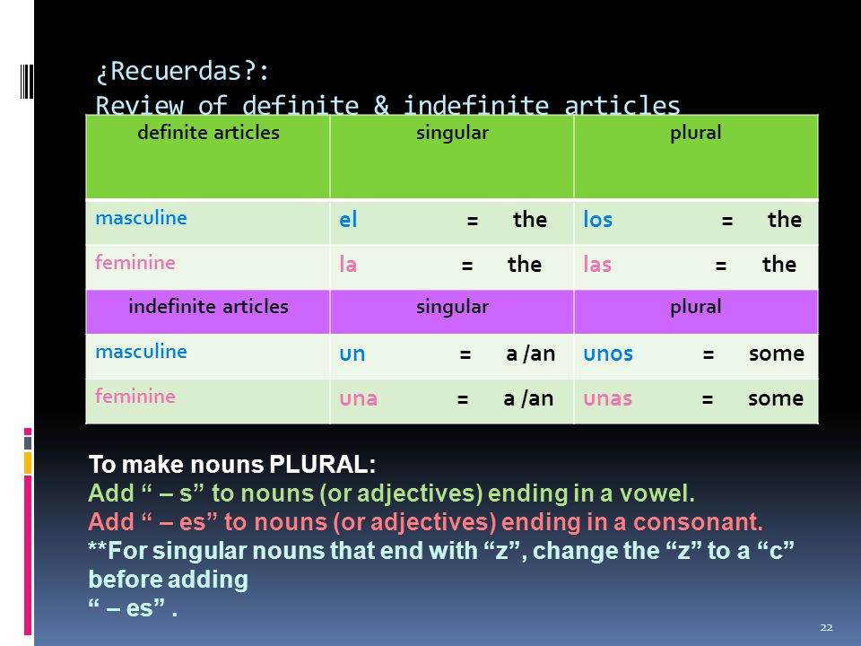 ¿Recuerdas : Review of definite & indefinite articles