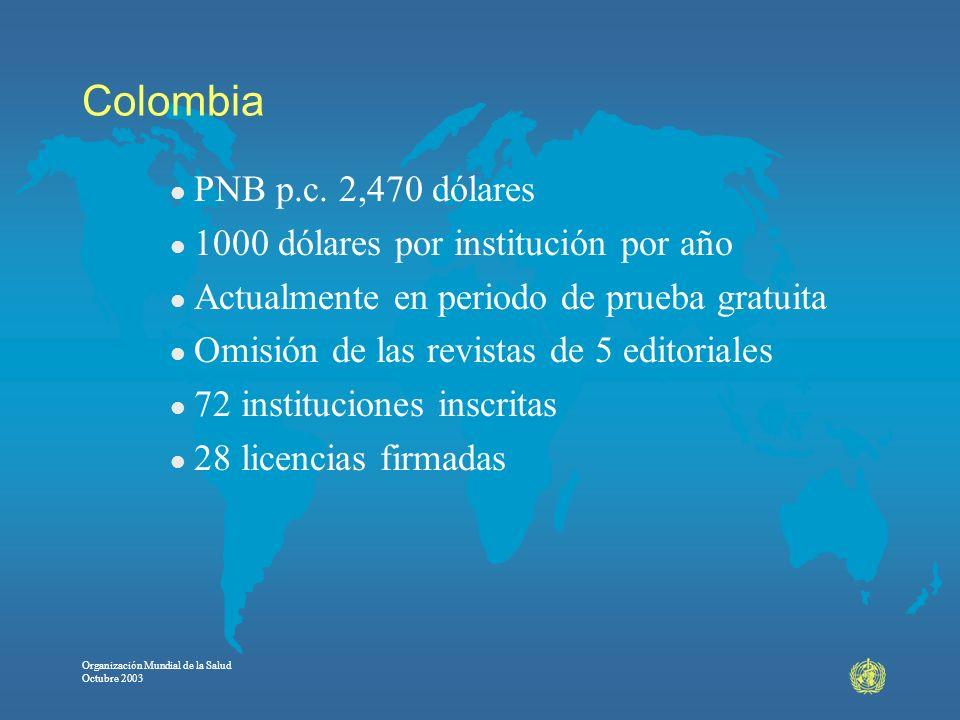 Colombia PNB p.c. 2,470 dólares 1000 dólares por institución por año