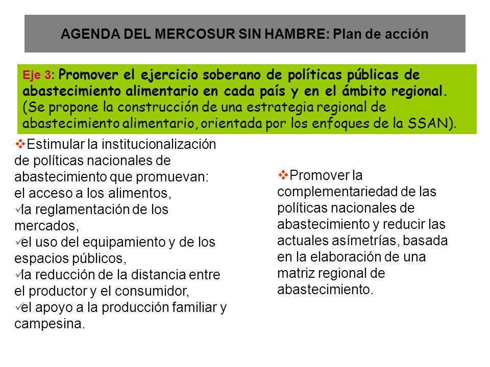AGENDA DEL MERCOSUR SIN HAMBRE: Plan de acción