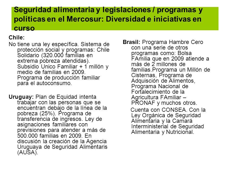 Seguridad alimentaria y legislaciones / programas y políticas en el Mercosur: Diversidad e iniciativas en curso