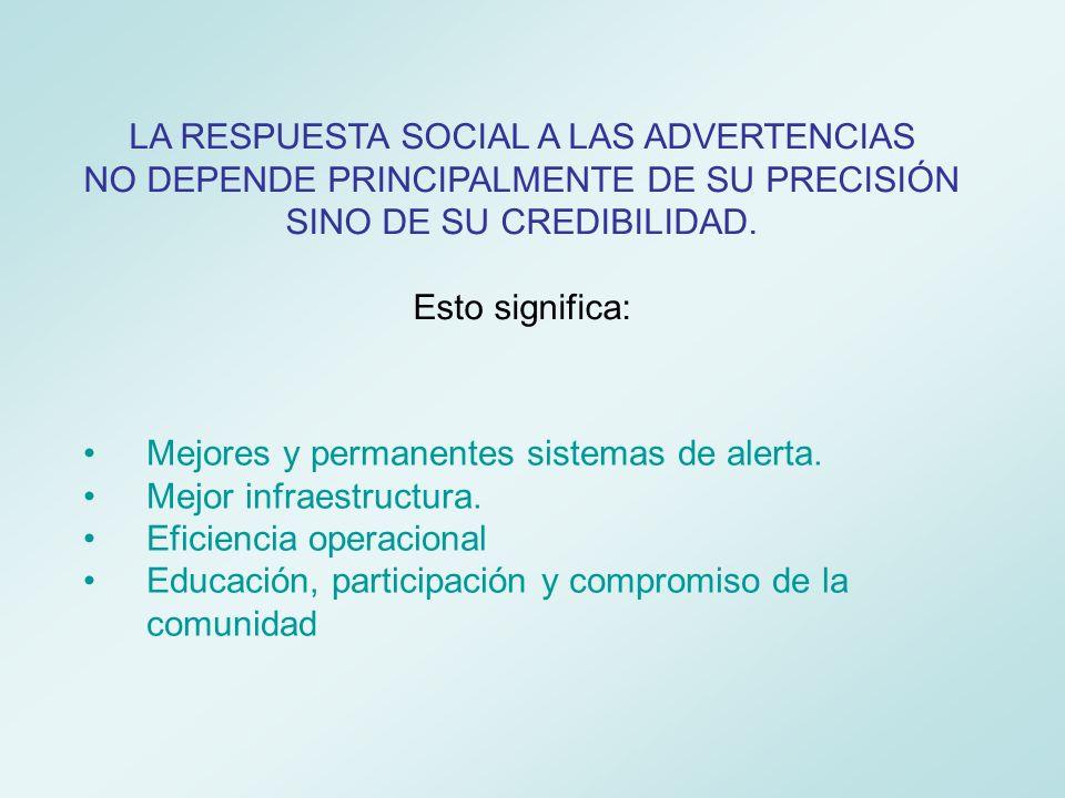 LA RESPUESTA SOCIAL A LAS ADVERTENCIAS