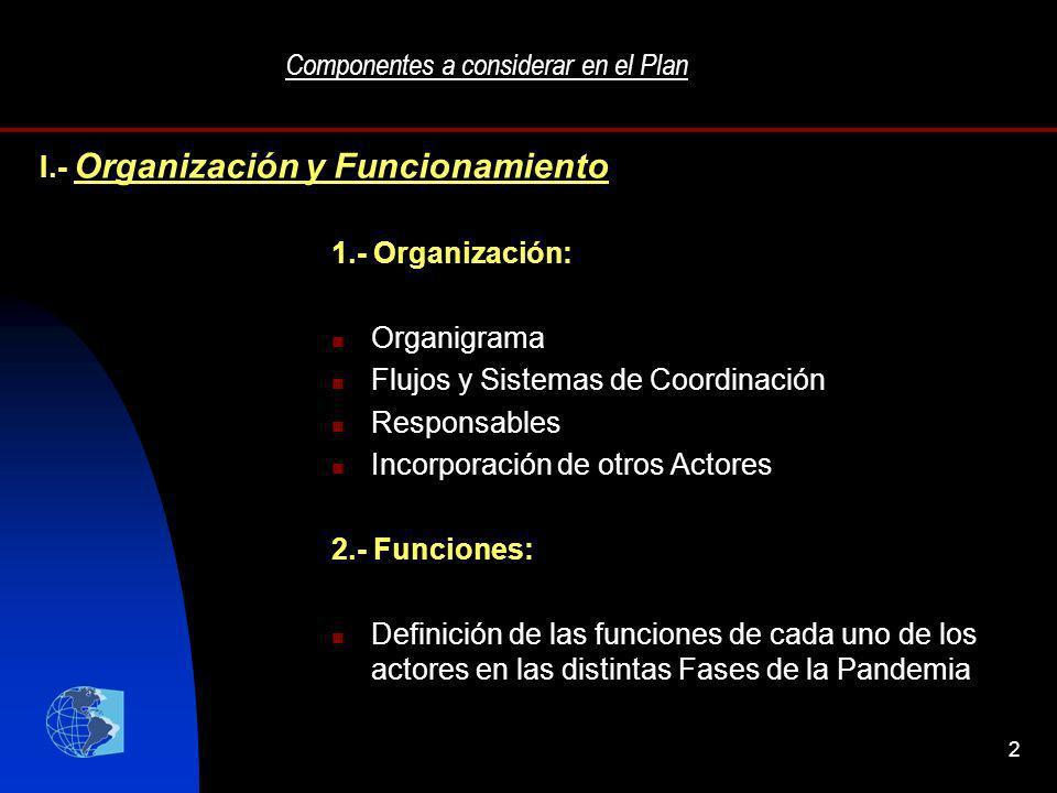 Componentes a considerar en el Plan
