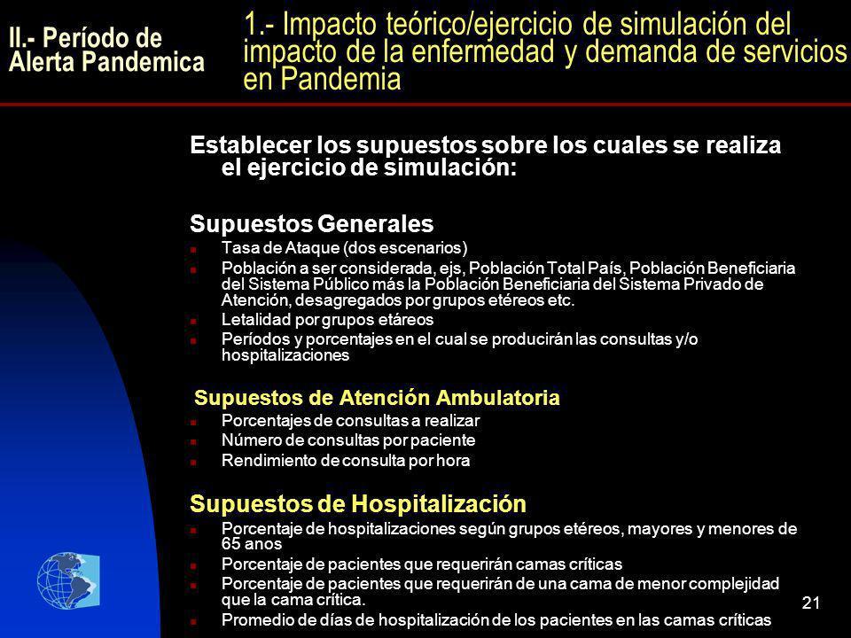 II.- Período de Alerta Pandemica