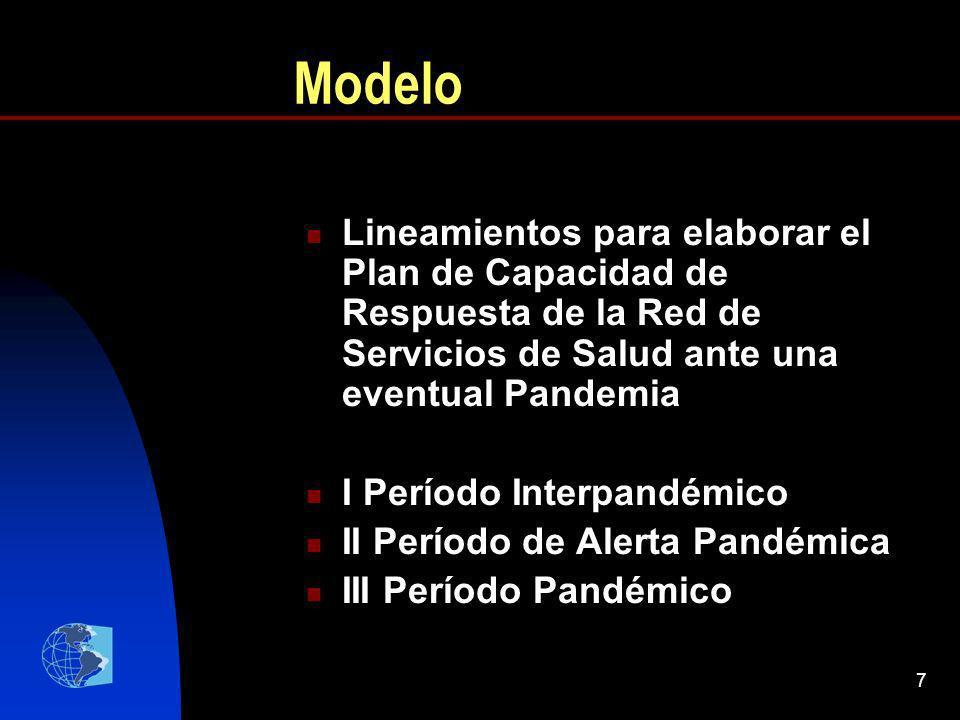 Modelo Lineamientos para elaborar el Plan de Capacidad de Respuesta de la Red de Servicios de Salud ante una eventual Pandemia.