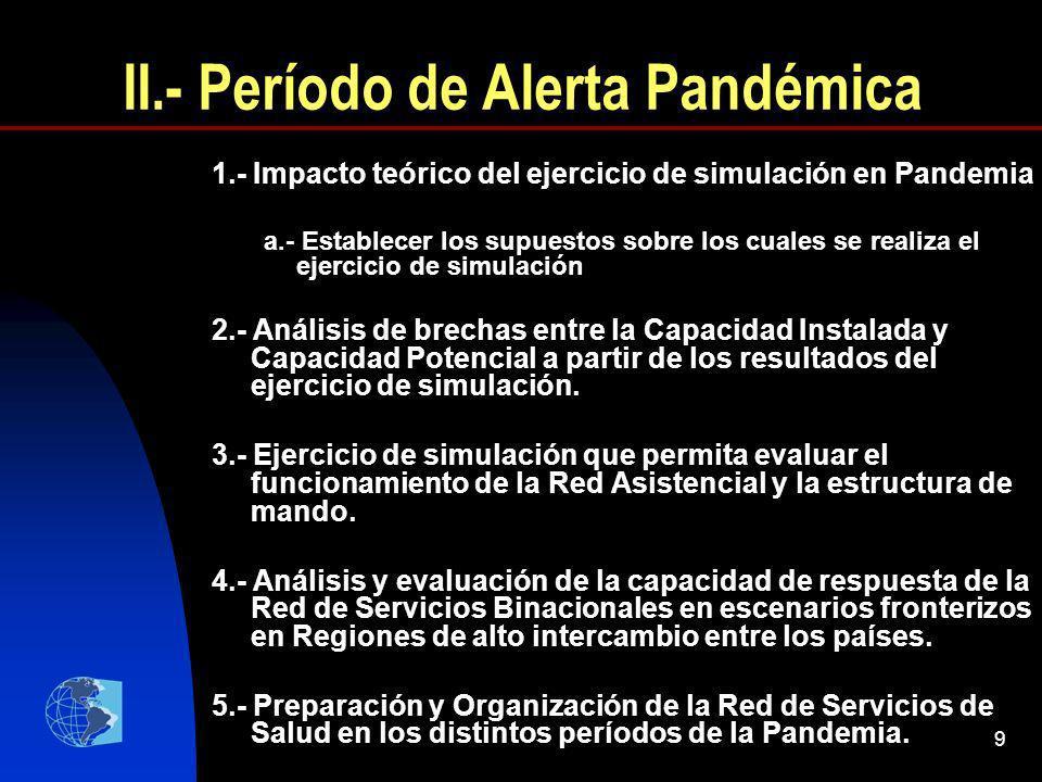 II.- Período de Alerta Pandémica